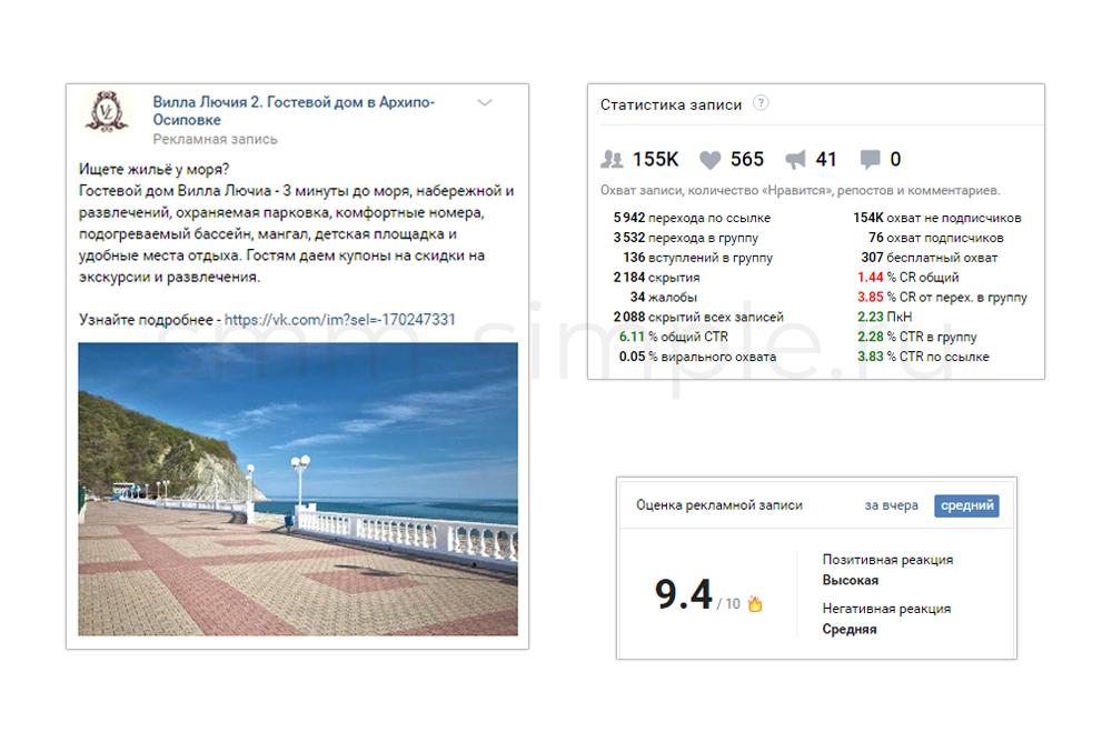 Продвижение в ВКонтакое гостиницы Вилла Лючиа 2 в Архипо-Осиповке 1