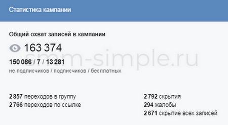 14232 подписок. Курс для риэлторов