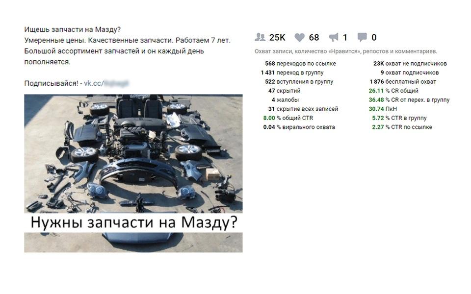 Клиенты для авторазборки хонда и мазда в ВКонтакте кейс 2